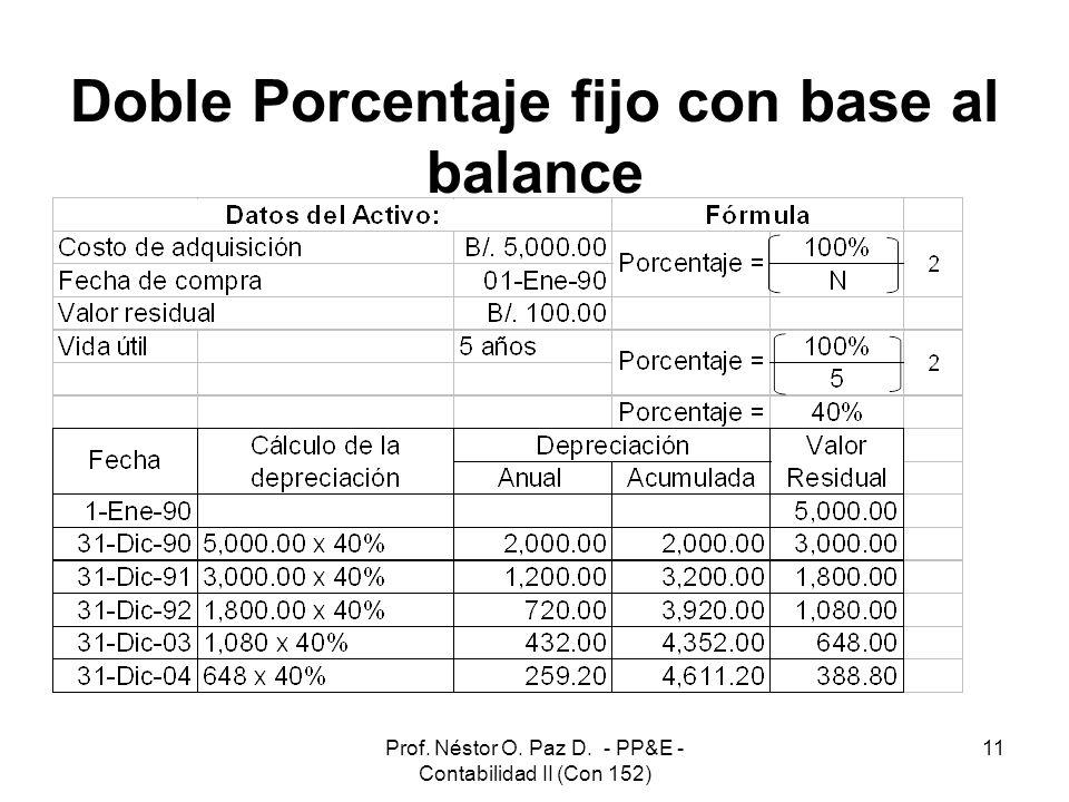 Doble Porcentaje fijo con base al balance
