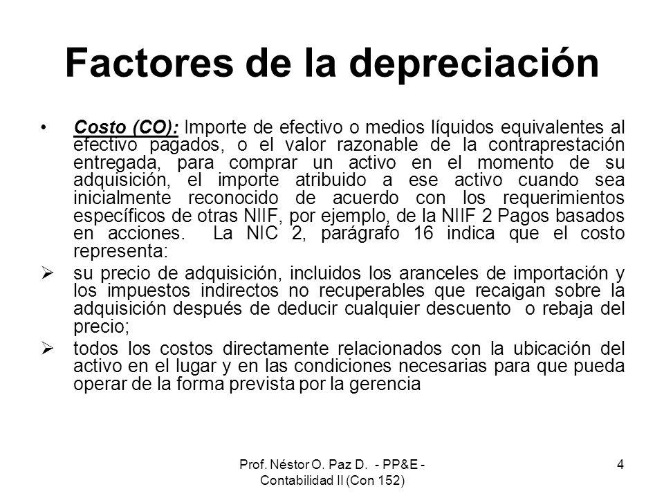 Factores de la depreciación