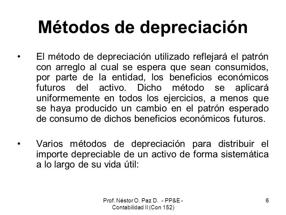 Métodos de depreciación
