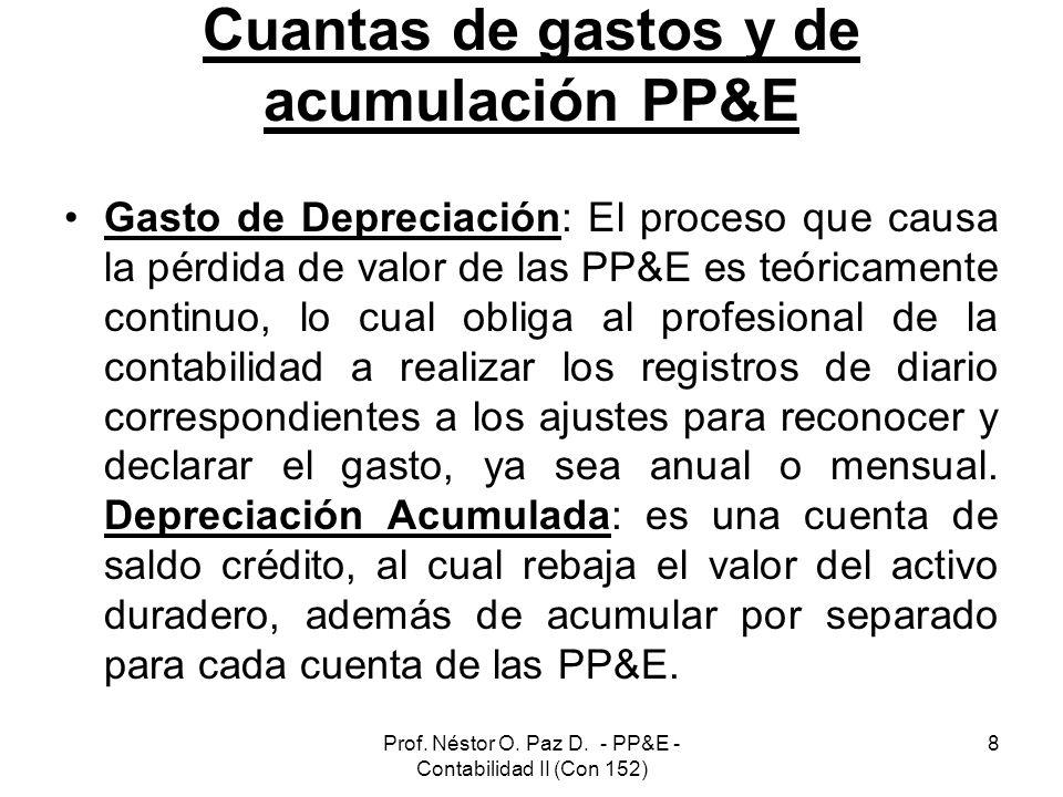 Cuantas de gastos y de acumulación PP&E