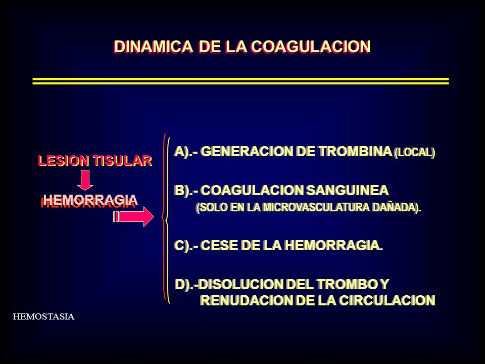 DINAMICA DE LA COAGULACION