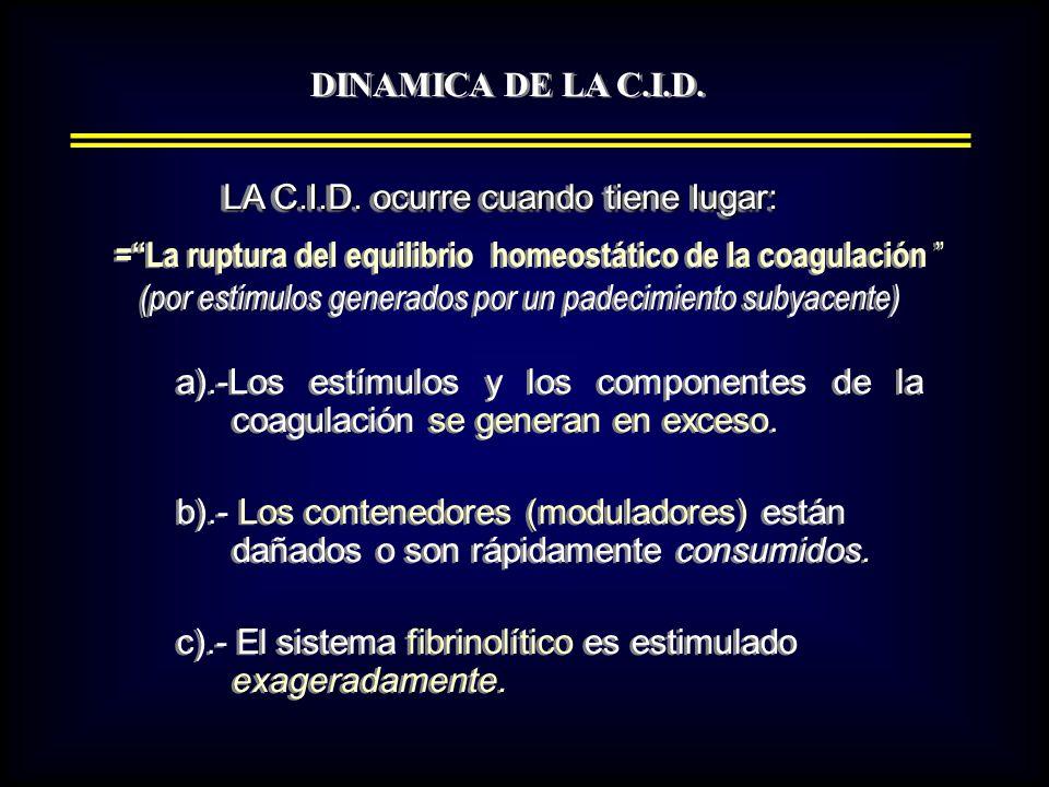 DINAMICA DE LA C.I.D. LA C.I.D. ocurre cuando tiene lugar: = La ruptura del equilibrio homeostático de la coagulación