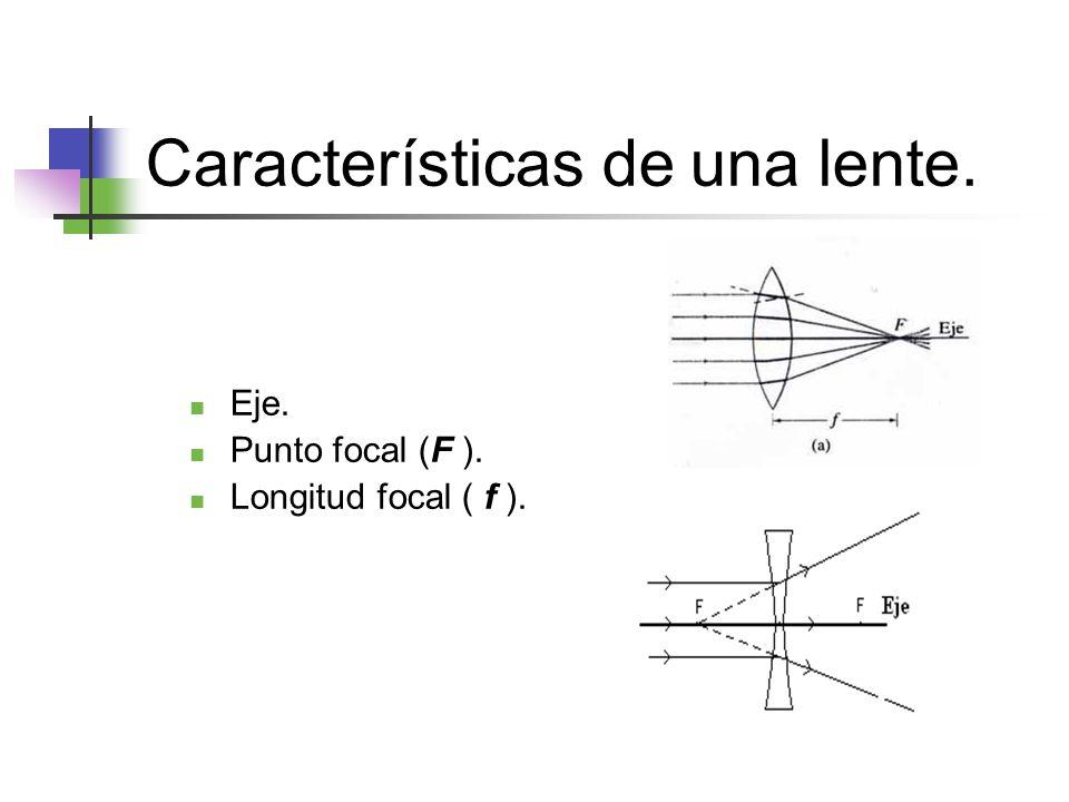 Características de una lente.