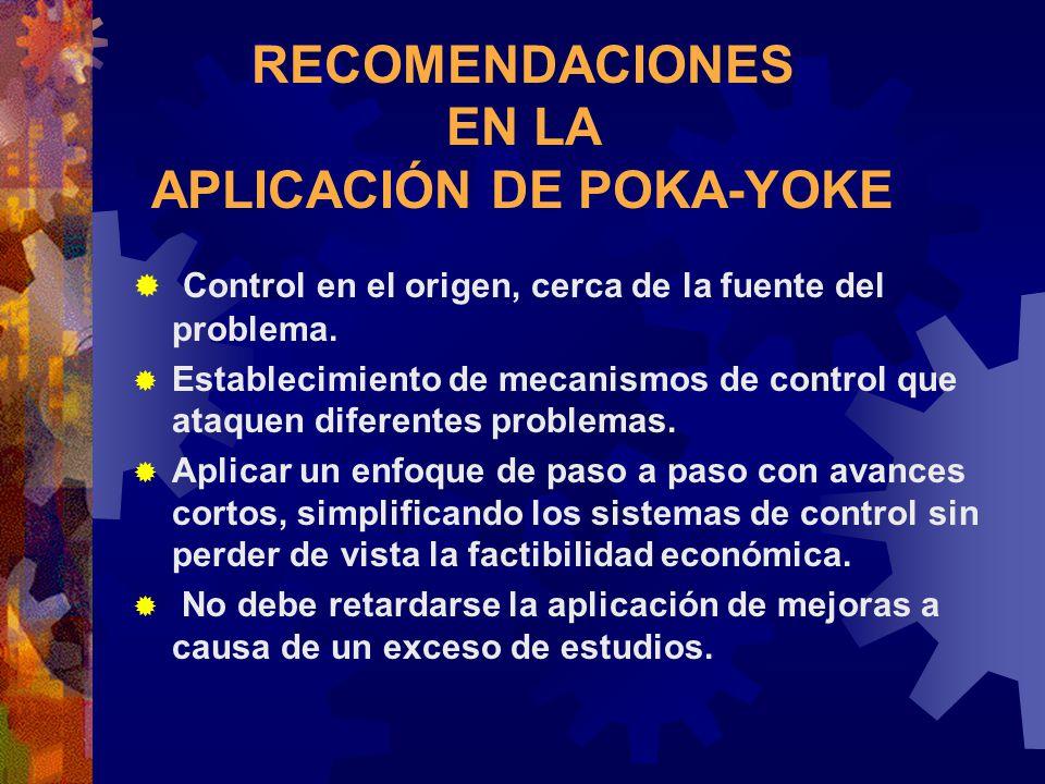 APLICACIÓN DE POKA-YOKE