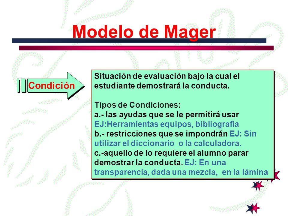 Modelo de Mager Condición