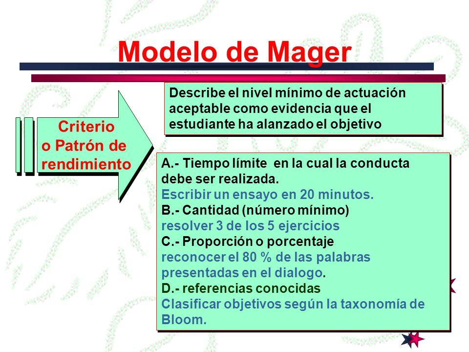 Modelo de Mager Criterio o Patrón de rendimiento