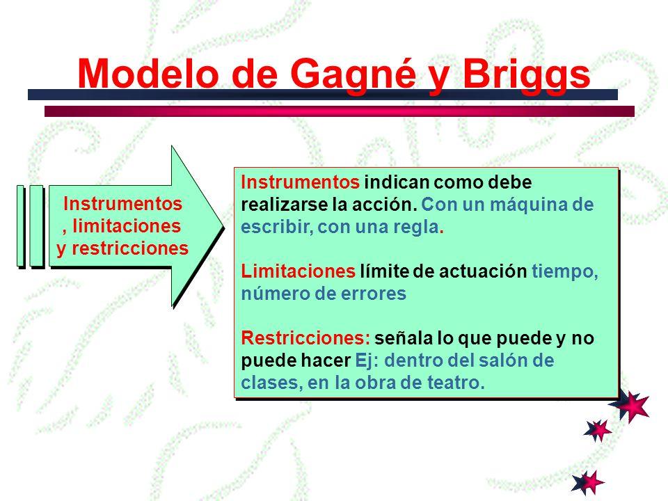Modelo de Gagné y Briggs