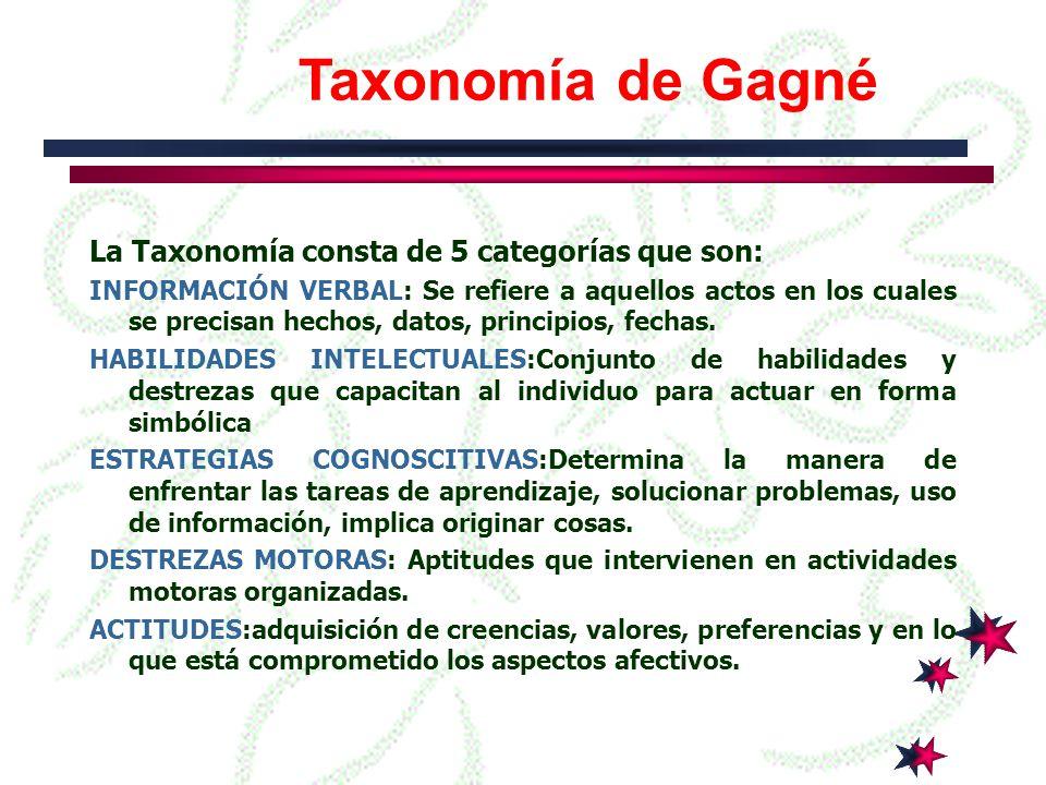 Taxonomía de Gagné La Taxonomía consta de 5 categorías que son: