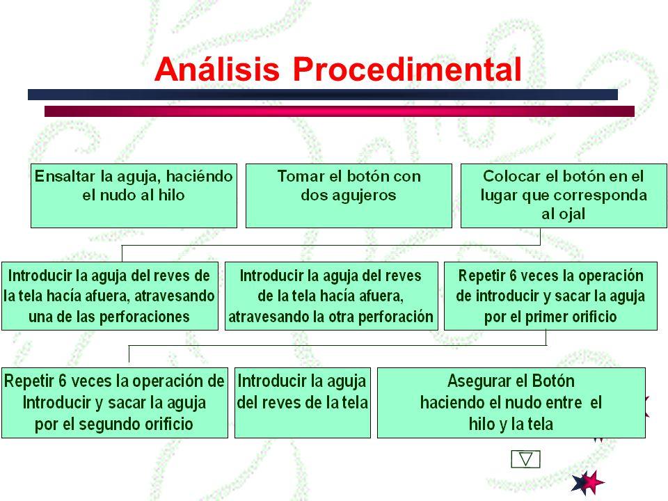Análisis Procedimental