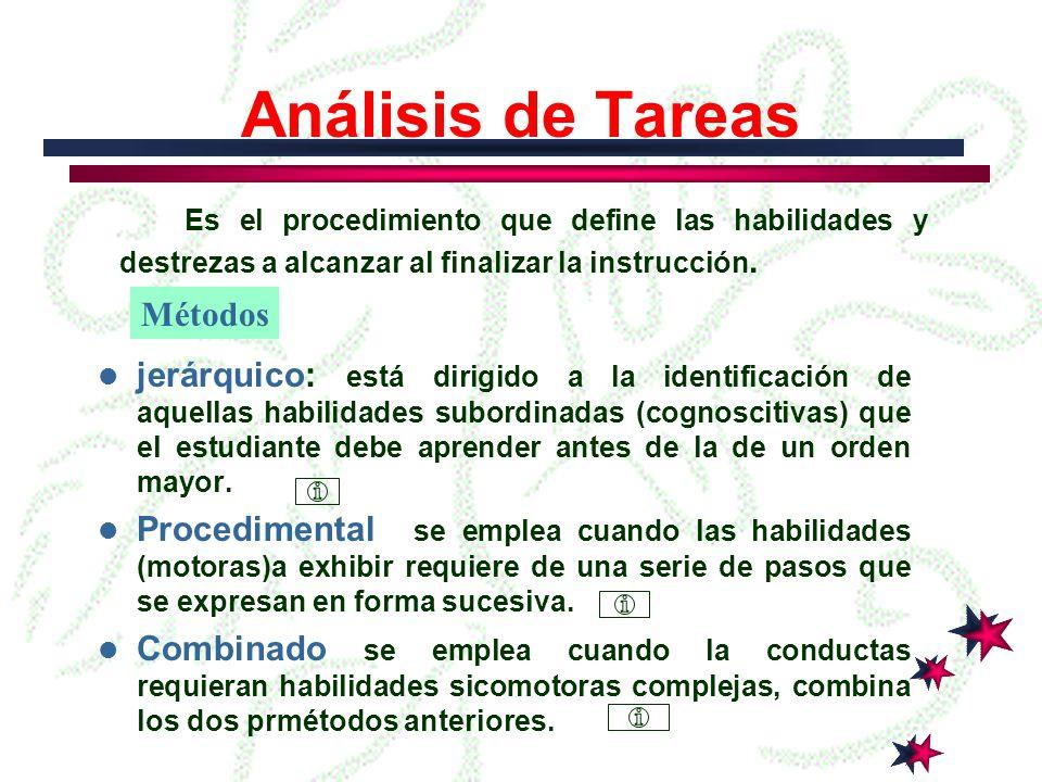 Análisis de Tareas Es el procedimiento que define las habilidades y destrezas a alcanzar al finalizar la instrucción.