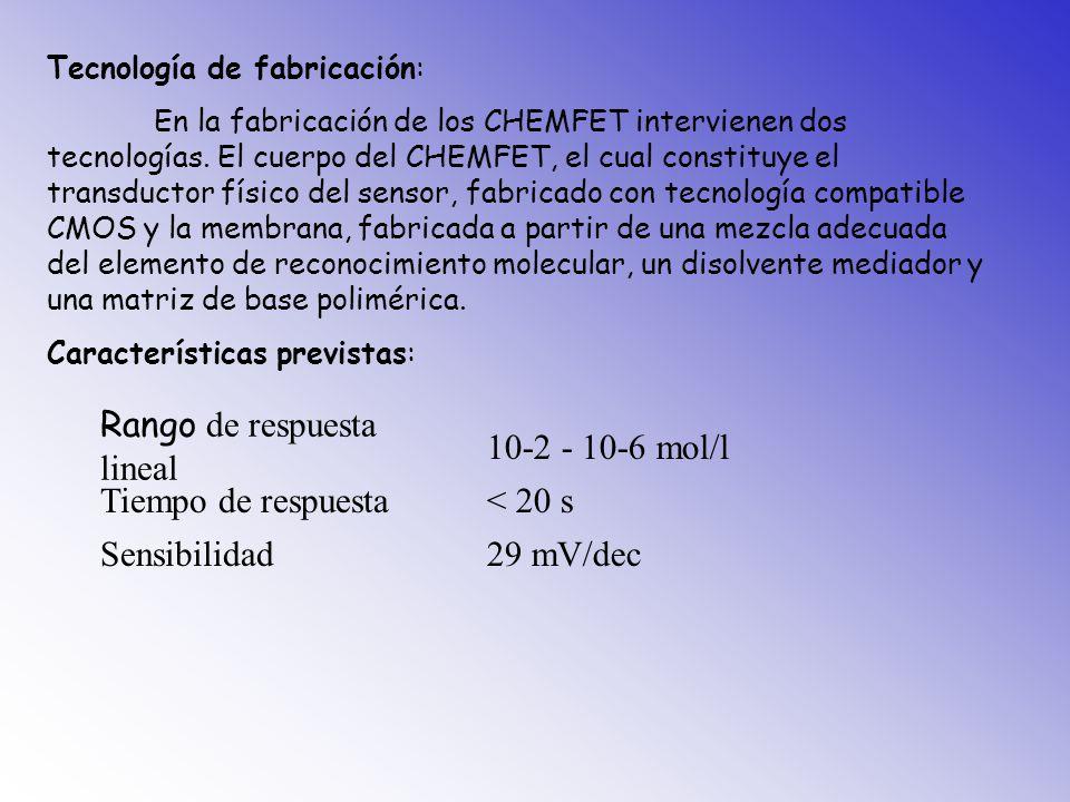 Rango de respuesta lineal 10-2 - 10-6 mol/l