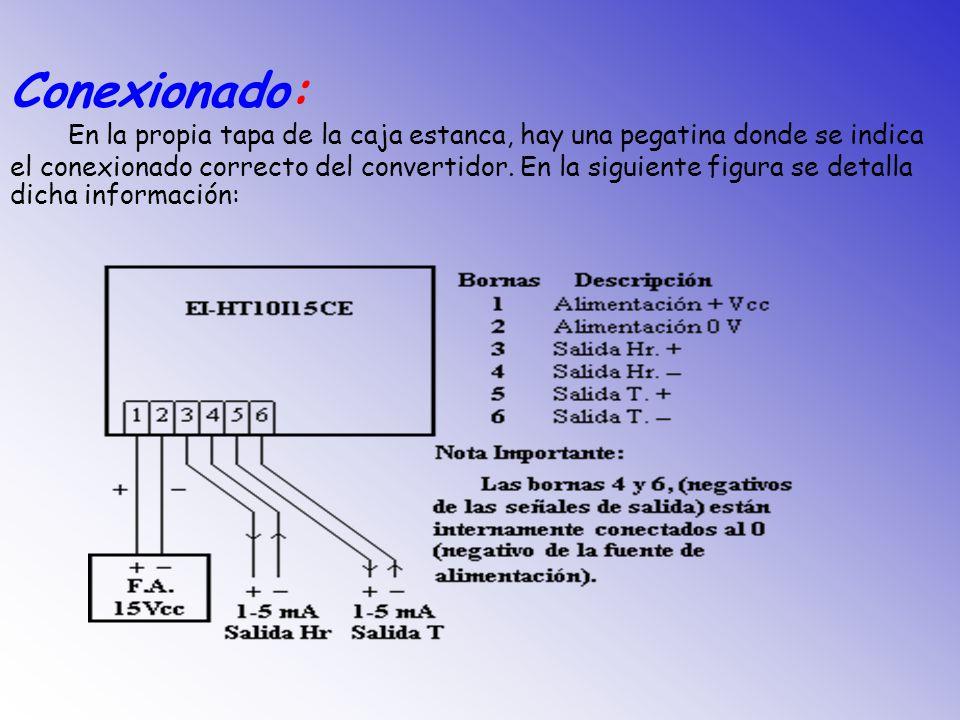 Conexionado: