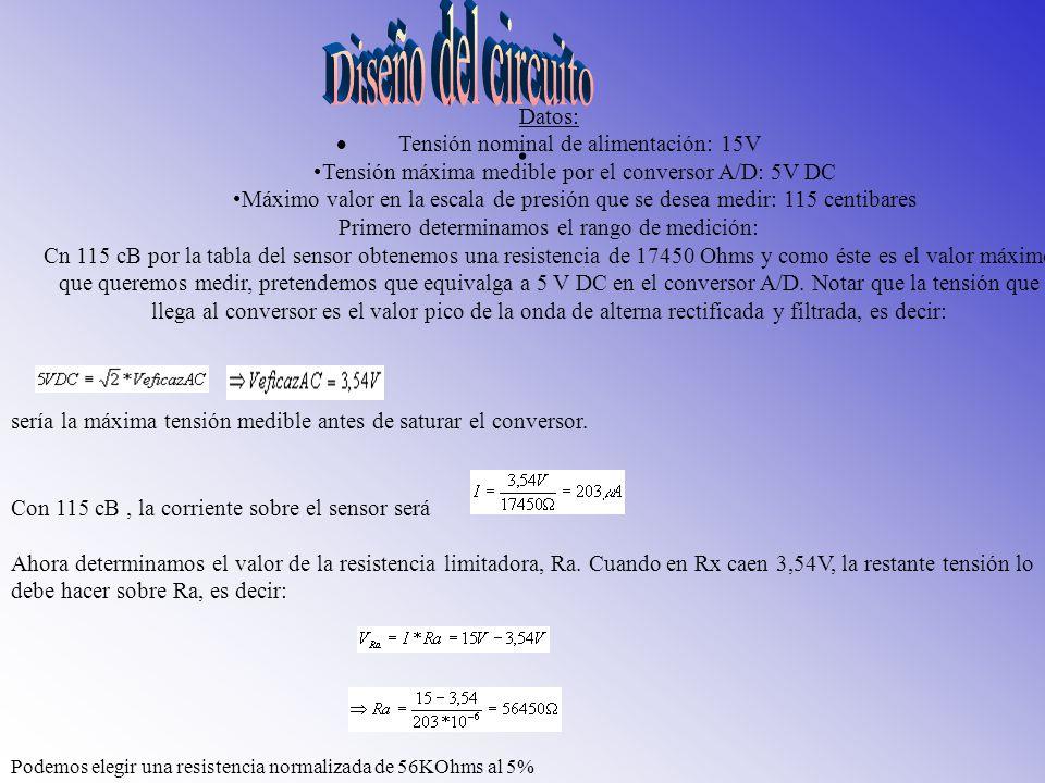 . Diseño del circuito Datos: · Tensión nominal de alimentación: 15V