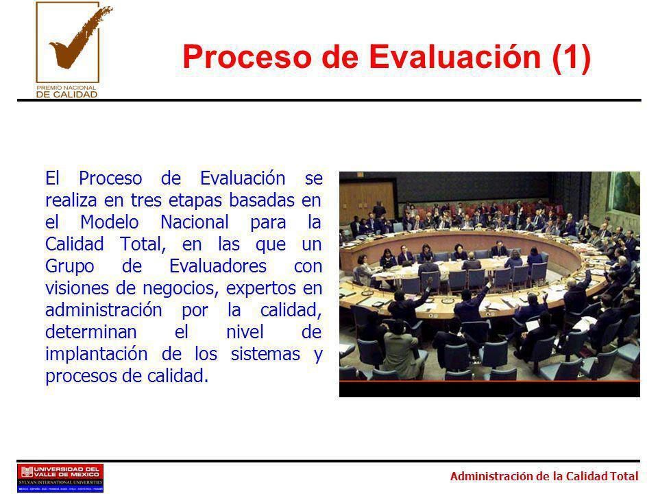 Proceso de Evaluación (1)