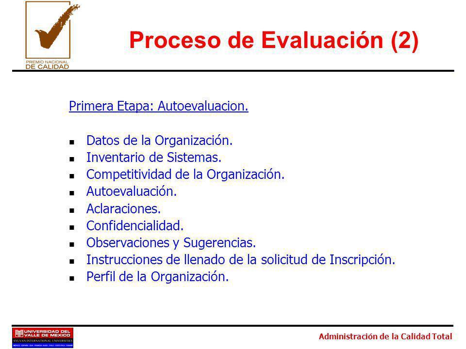 Proceso de Evaluación (2)