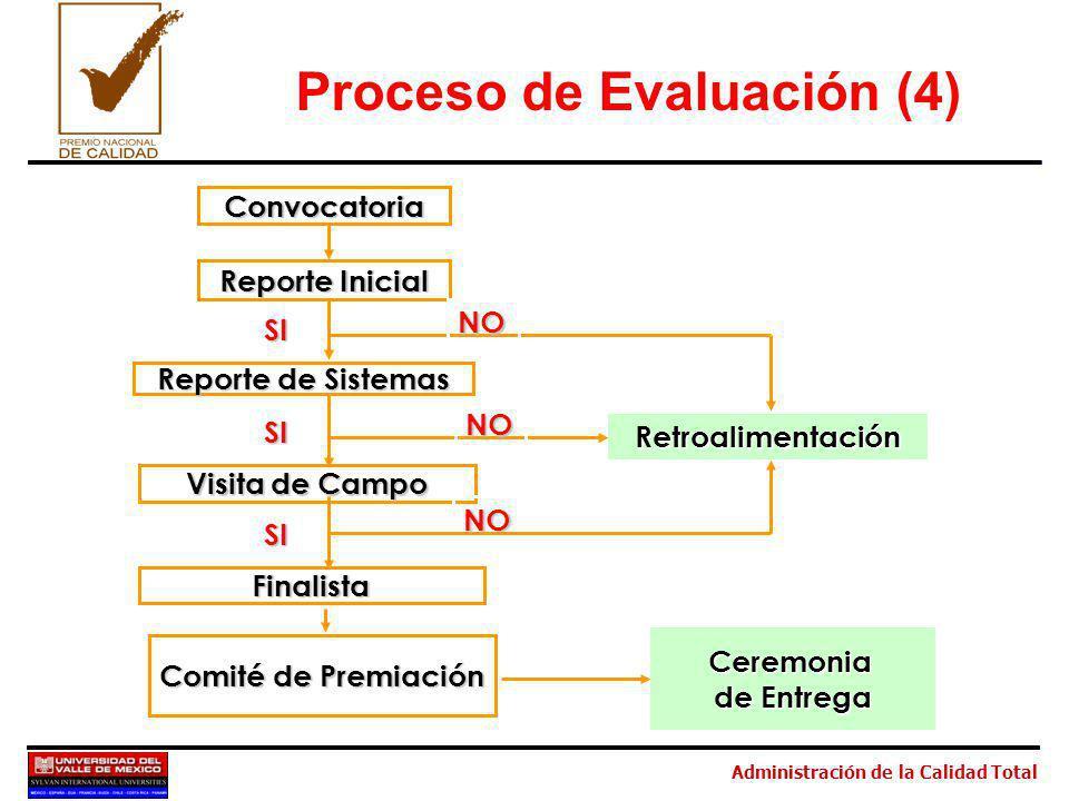 Proceso de Evaluación (4)