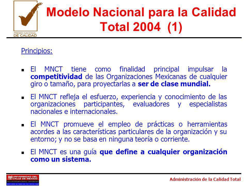 Modelo Nacional para la Calidad Total 2004 (1)