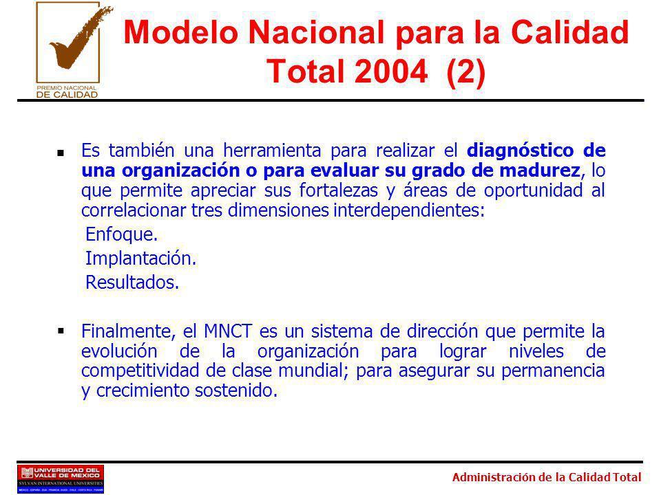 Modelo Nacional para la Calidad Total 2004 (2)