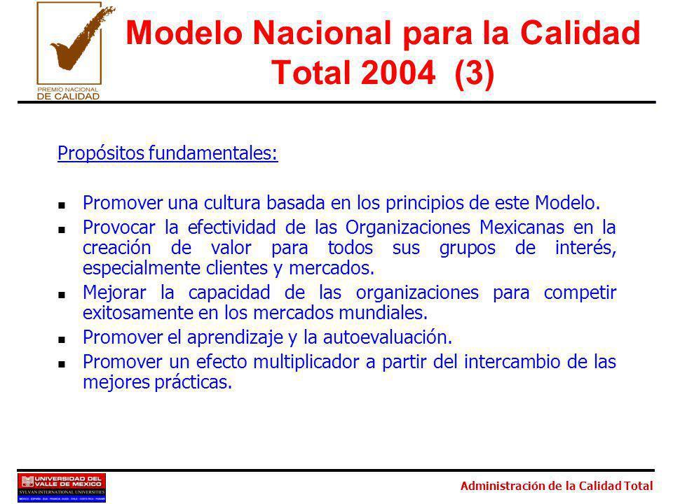 Modelo Nacional para la Calidad Total 2004 (3)
