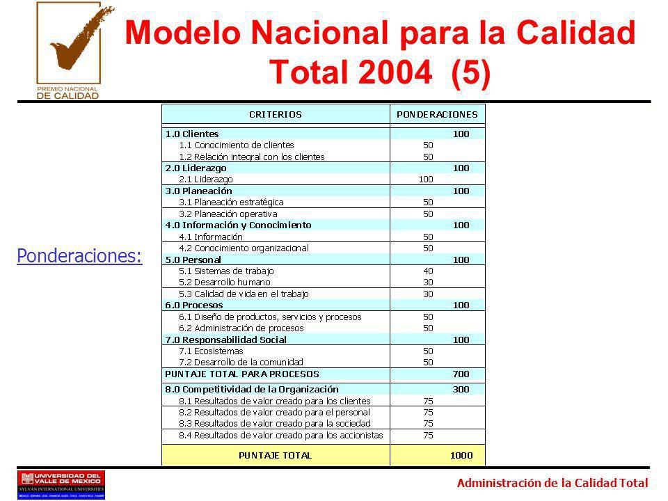 Modelo Nacional para la Calidad Total 2004 (5)