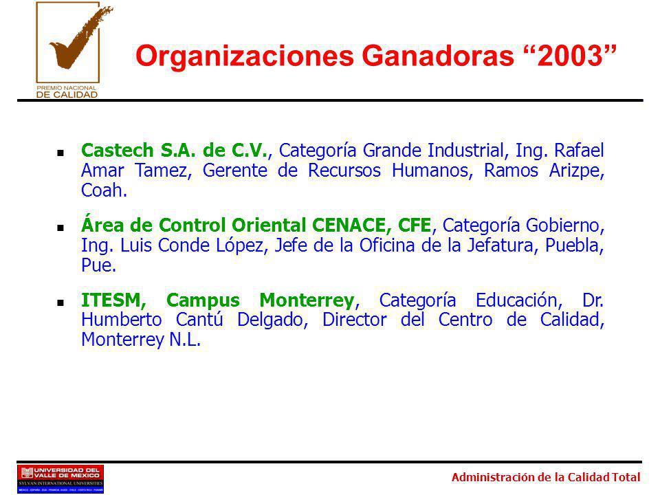 Organizaciones Ganadoras 2003