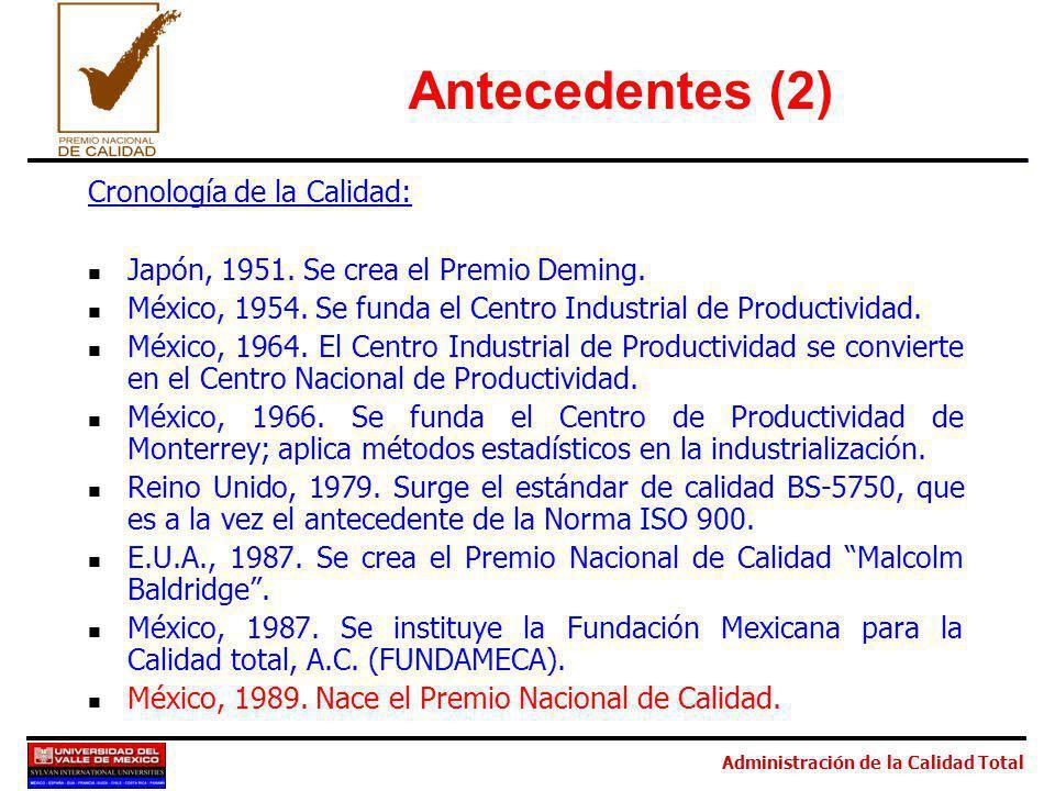 Antecedentes (2) Cronología de la Calidad: