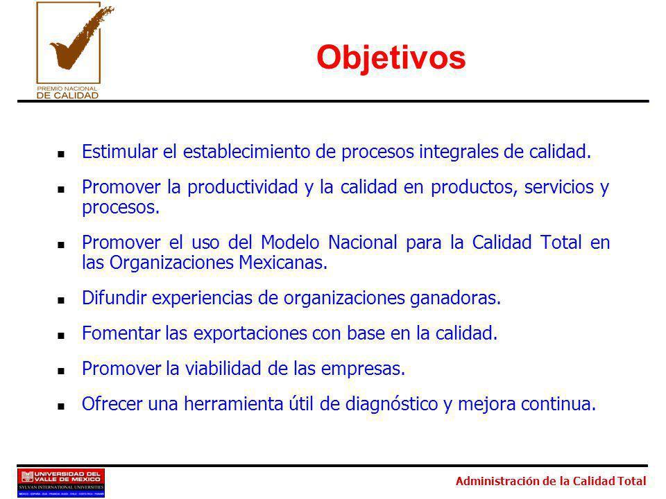 Objetivos Estimular el establecimiento de procesos integrales de calidad. Promover la productividad y la calidad en productos, servicios y procesos.