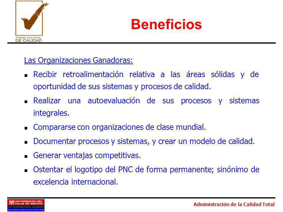 Beneficios Las Organizaciones Ganadoras:
