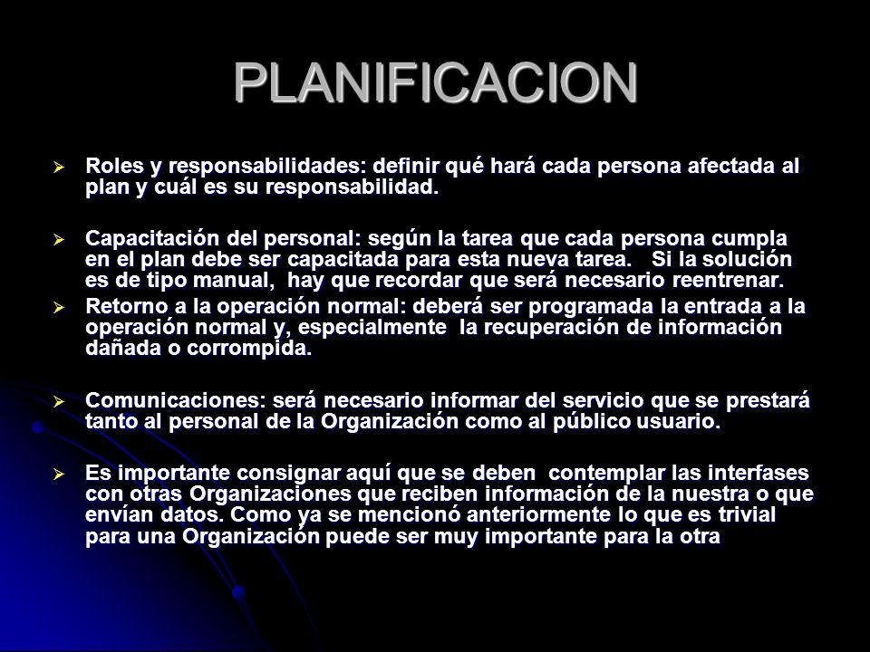 PLANIFICACION Roles y responsabilidades: definir qué hará cada persona afectada al plan y cuál es su responsabilidad.