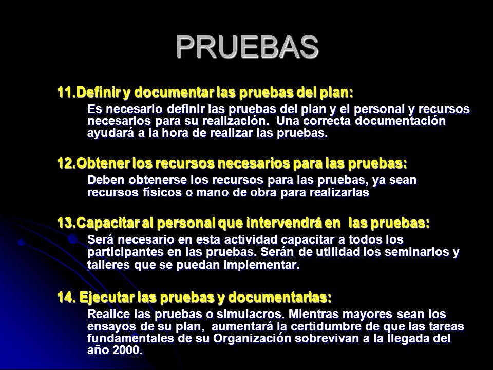 PRUEBAS 11.Definir y documentar las pruebas del plan: