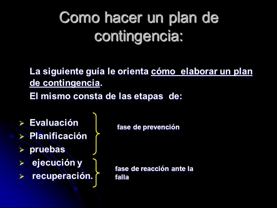 Como hacer un plan de contingencia:
