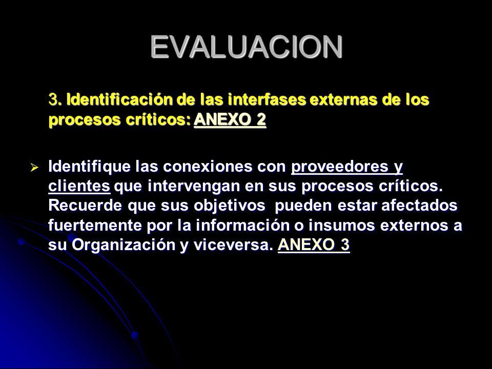 EVALUACION 3. Identificación de las interfases externas de los procesos críticos: ANEXO 2.