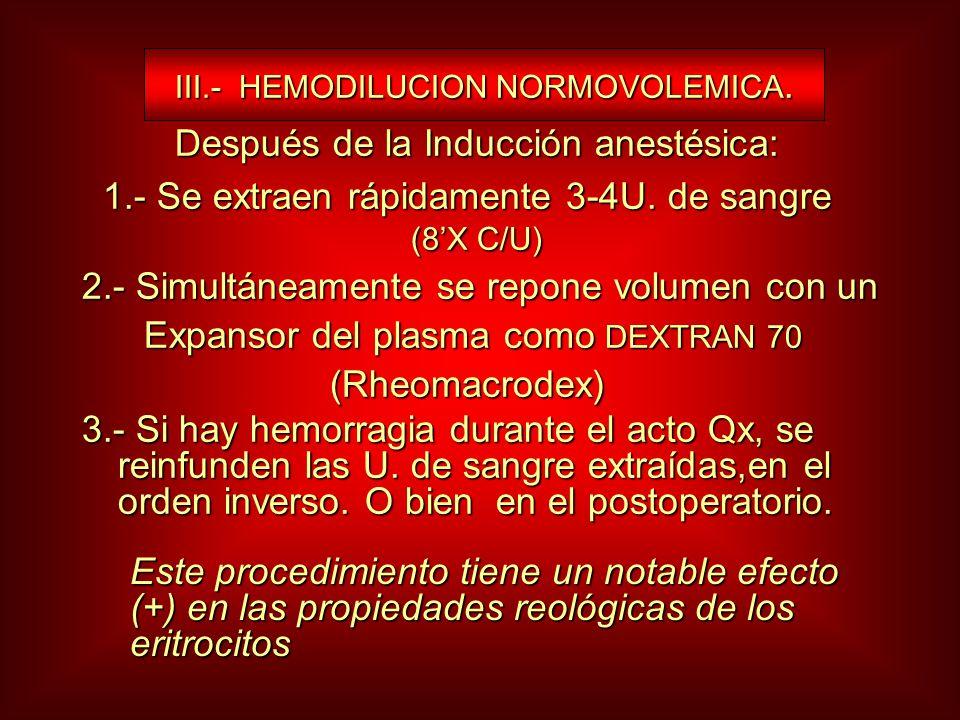 III.- HEMODILUCION NORMOVOLEMICA.