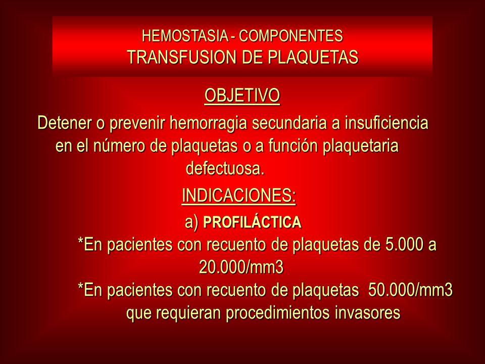 HEMOSTASIA - COMPONENTES TRANSFUSION DE PLAQUETAS