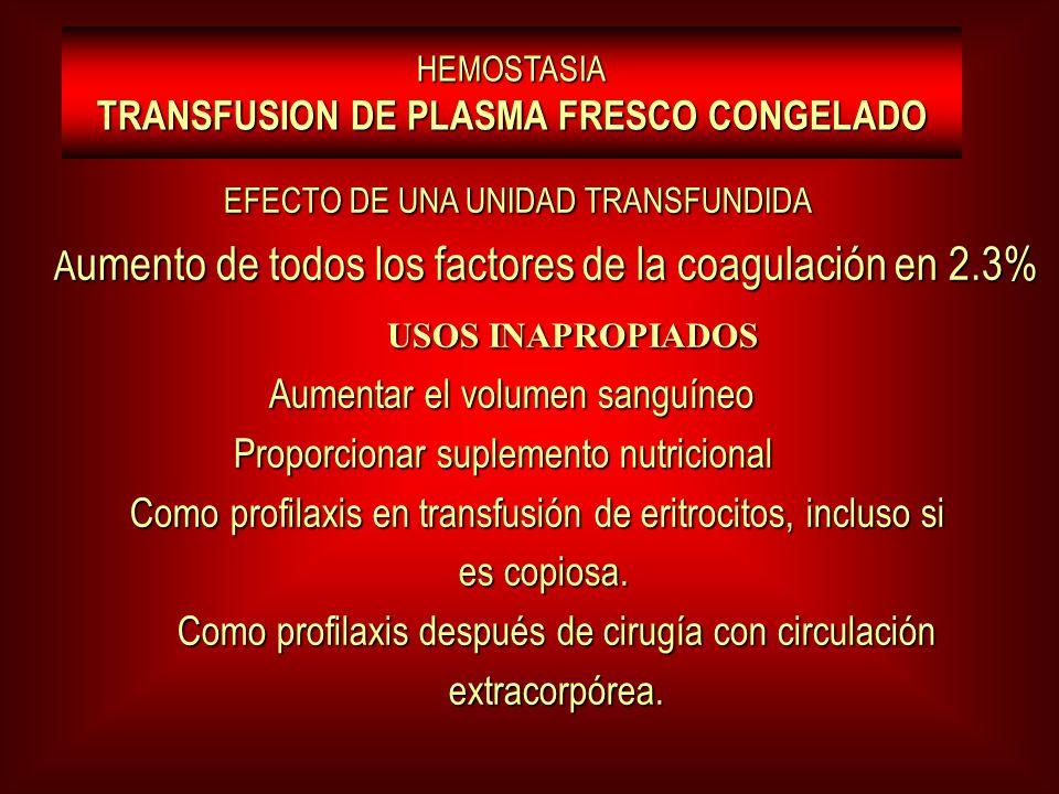 HEMOSTASIA TRANSFUSION DE PLASMA FRESCO CONGELADO