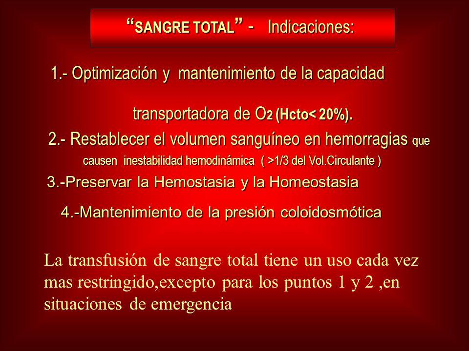 SANGRE TOTAL - Indicaciones: