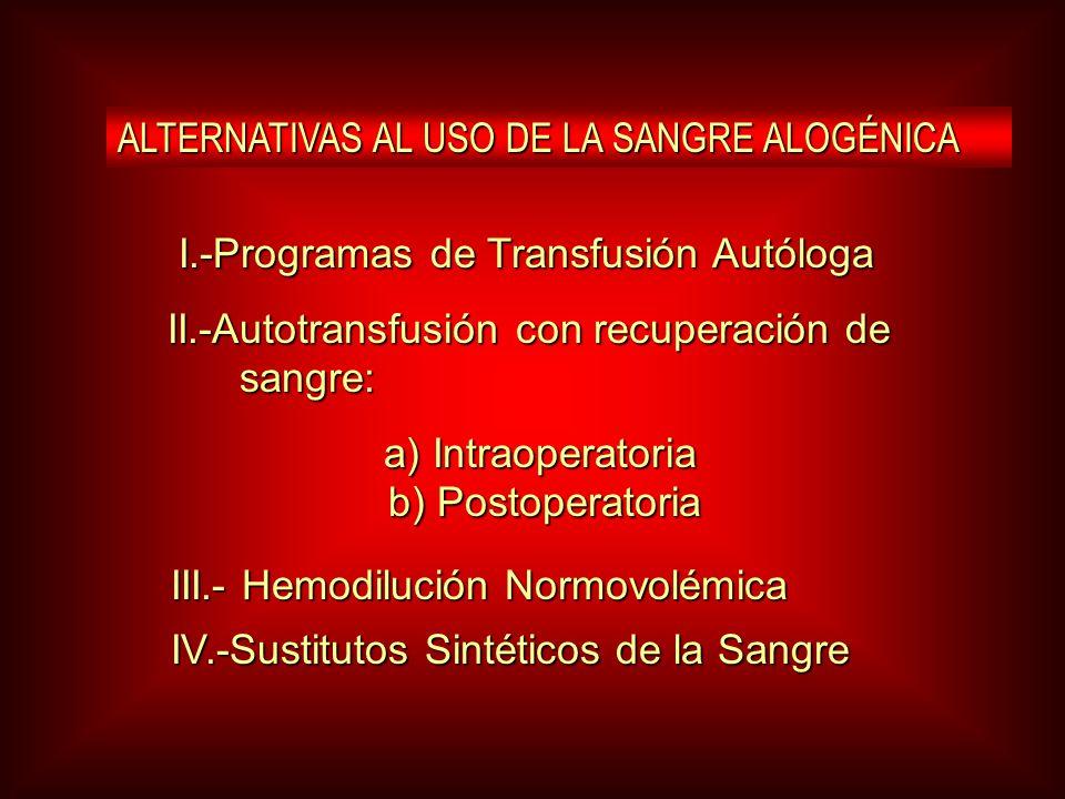 ALTERNATIVAS AL USO DE LA SANGRE ALOGÉNICA