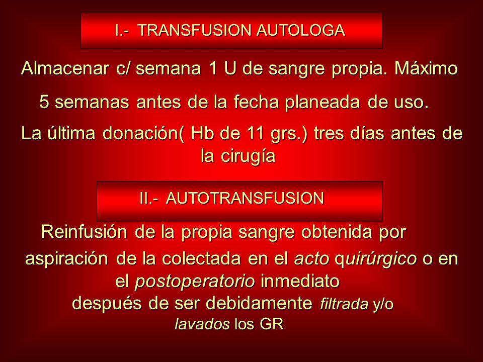 I.- TRANSFUSION AUTOLOGA