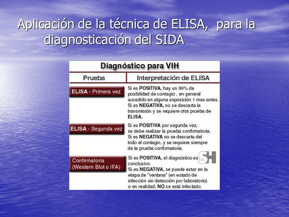 Aplicación de la técnica de ELISA, para la diagnosticación del SIDA