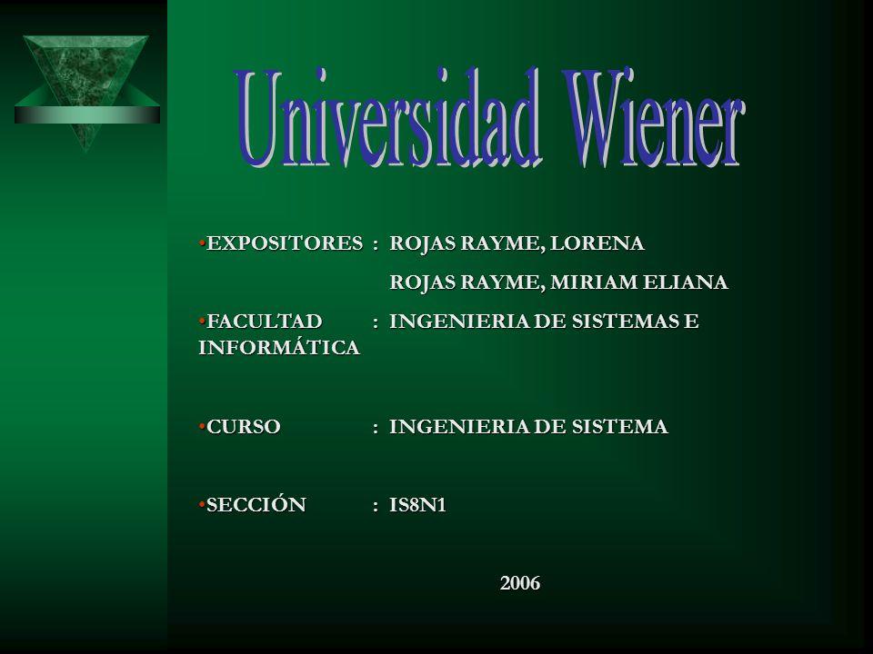 Universidad Wiener EXPOSITORES : ROJAS RAYME, LORENA