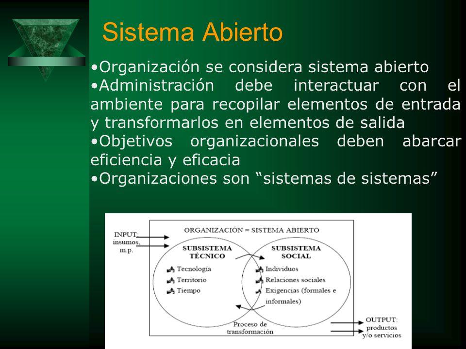 Sistema Abierto Organización se considera sistema abierto