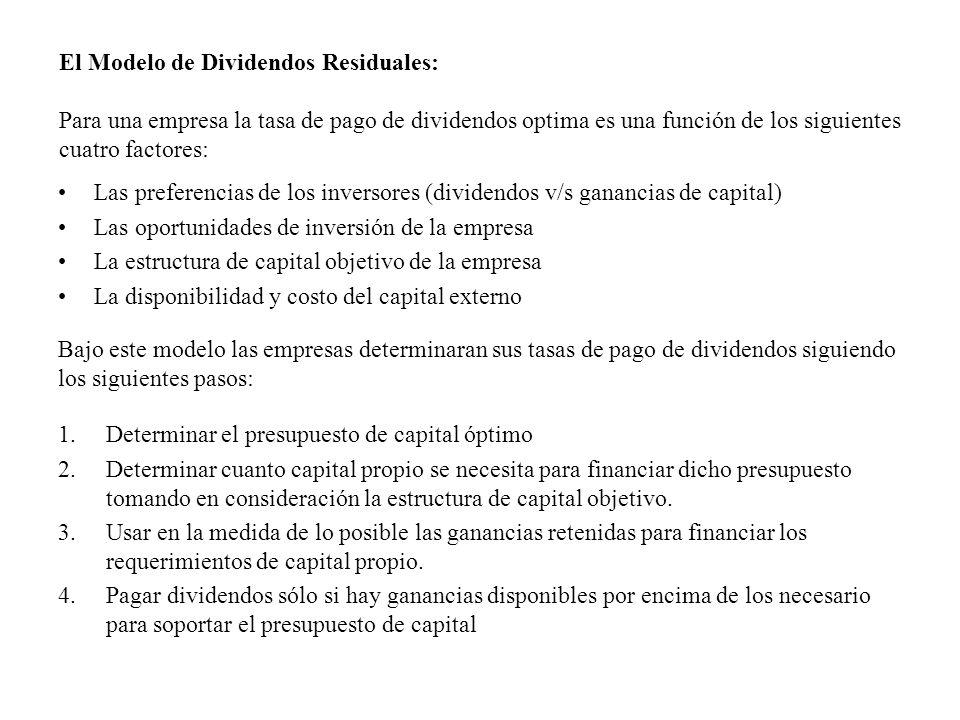 El Modelo de Dividendos Residuales: