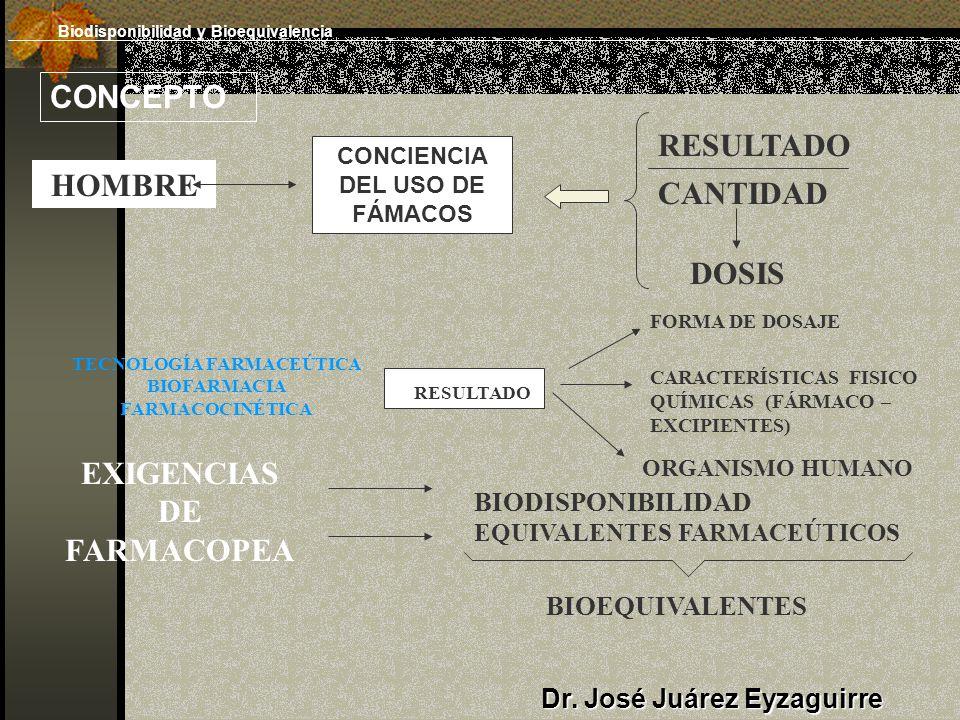 HOMBRE EXIGENCIAS DE FARMACOPEA