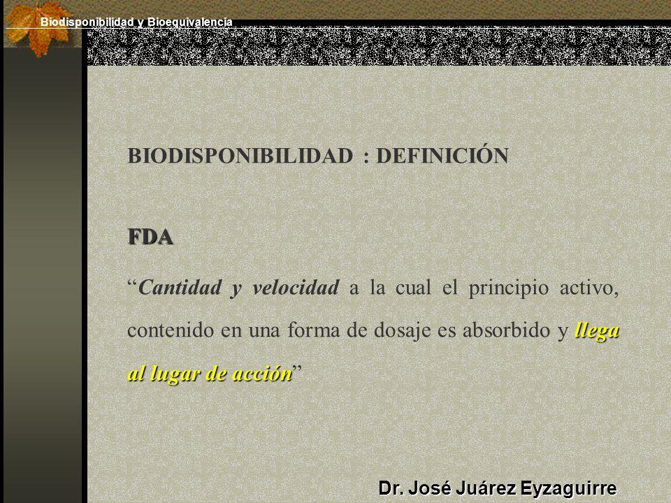 BIODISPONIBILIDAD : DEFINICIÓN