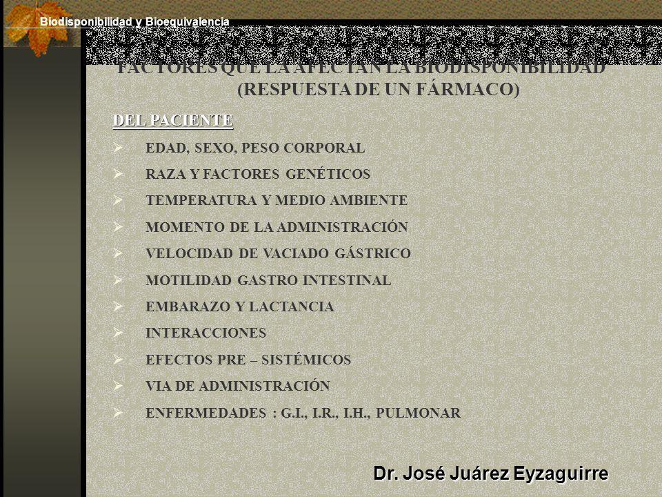 FACTORES QUE LA AFECTAN LA BIODISPONIBILIDAD (RESPUESTA DE UN FÁRMACO)