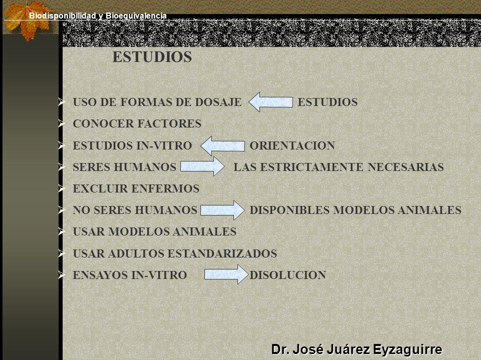 ESTUDIOS Dr. José Juárez Eyzaguirre USO DE FORMAS DE DOSAJE ESTUDIOS