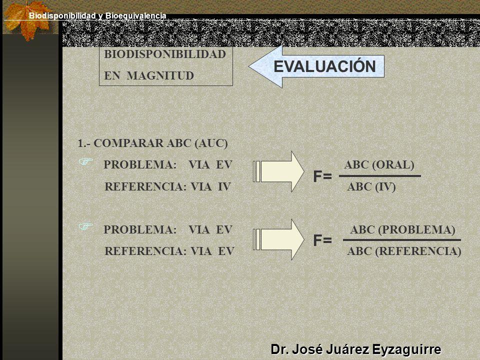 EVALUACIÓN F= F= Dr. José Juárez Eyzaguirre BIODISPONIBILIDAD