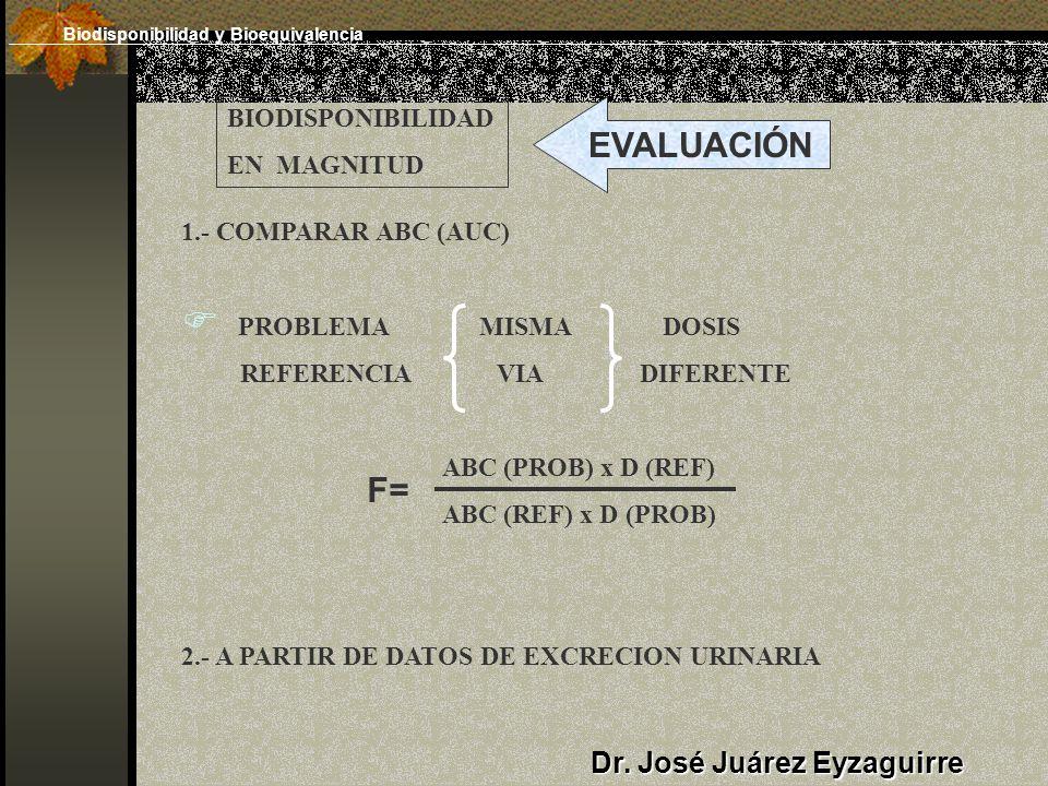 EVALUACIÓN F= Dr. José Juárez Eyzaguirre BIODISPONIBILIDAD EN MAGNITUD