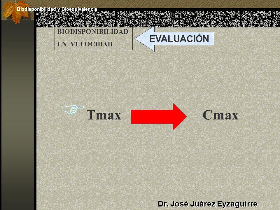 Tmax Cmax EVALUACIÓN Dr. José Juárez Eyzaguirre BIODISPONIBILIDAD