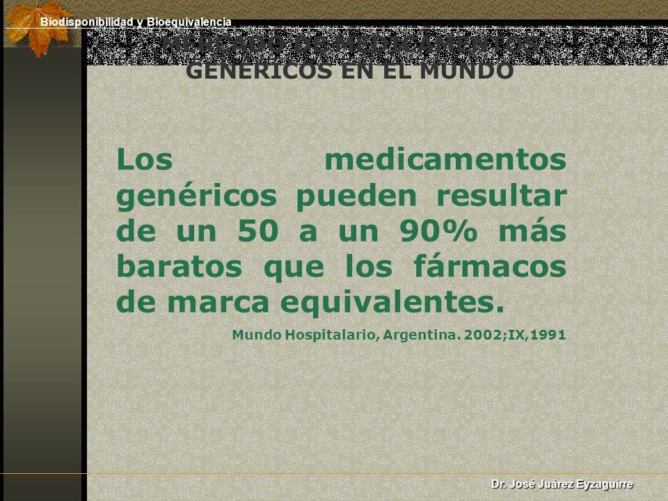 MERCADO DE MEDICAMENTOS GENÉRICOS EN EL MUNDO